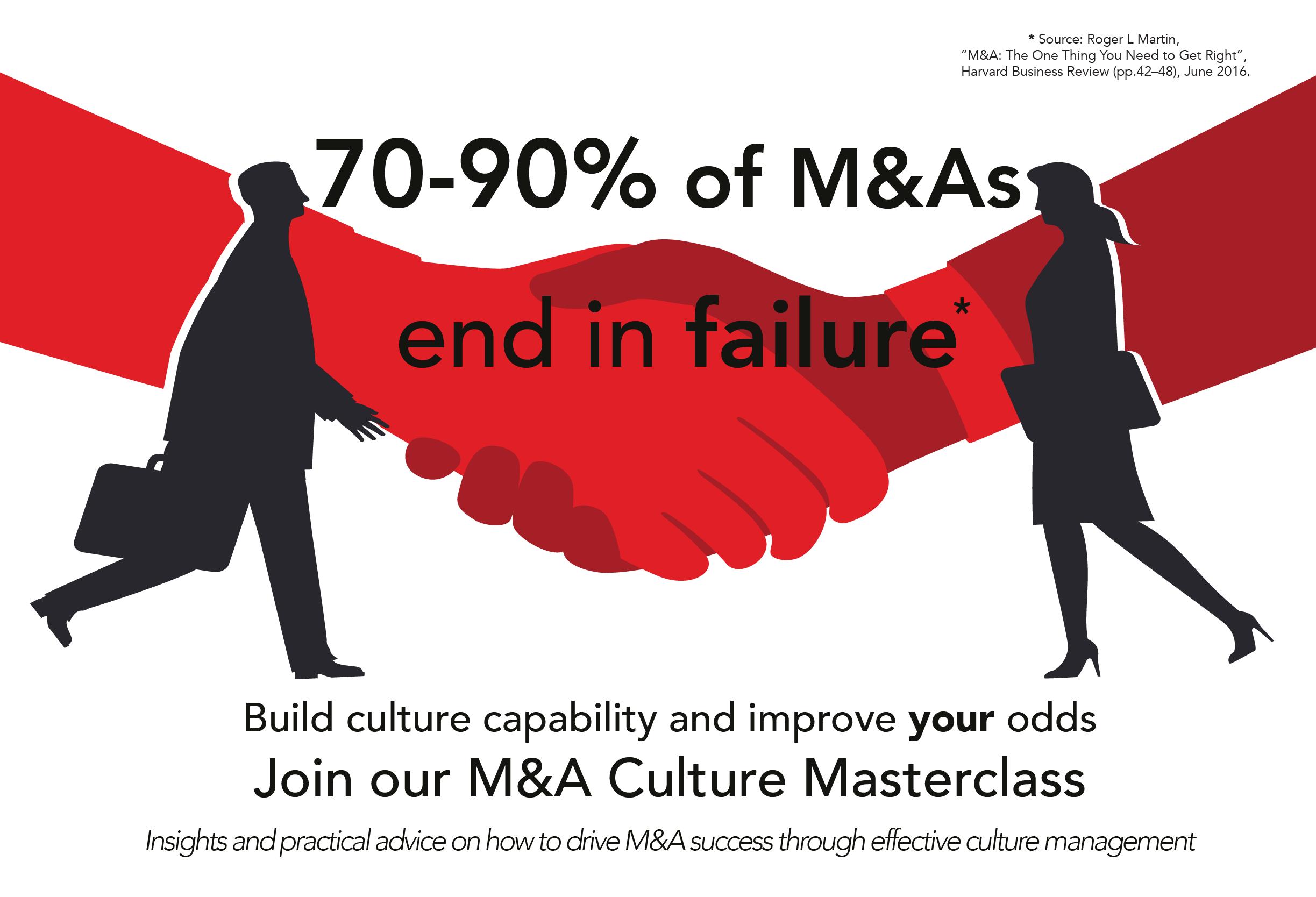 Culture Masterclass for M&A Executives