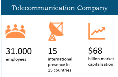 Telecommunications company - numbers