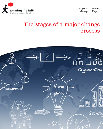 Stages of a major change process