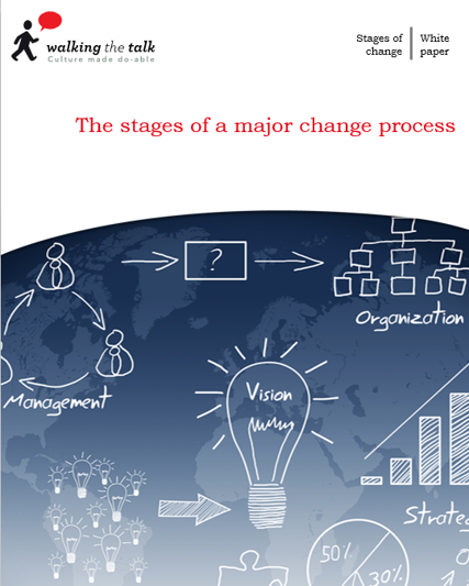The role of leadership in major change process