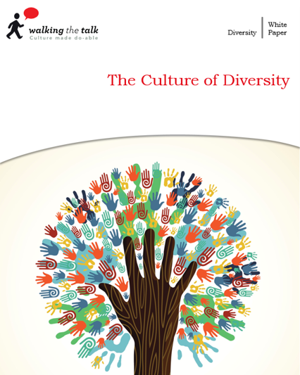 Diversity | Corporate Culture Change